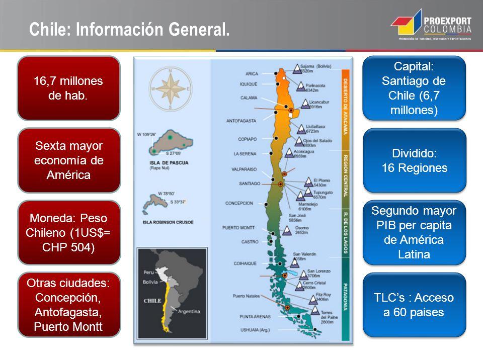 Chile: Información General.