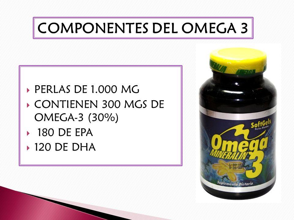 COMPONENTES DEL OMEGA 3 PERLAS DE 1.000 MG