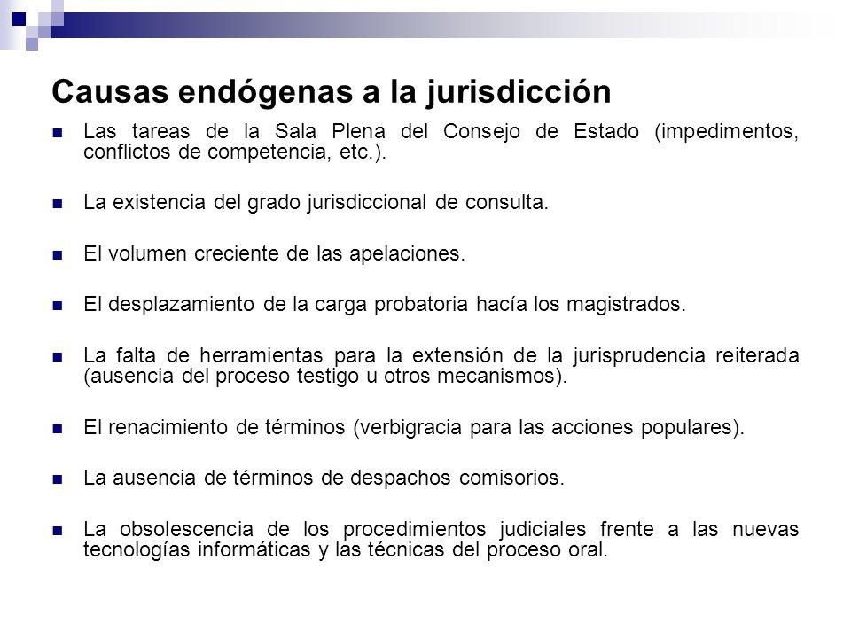 Causas endógenas a la jurisdicción