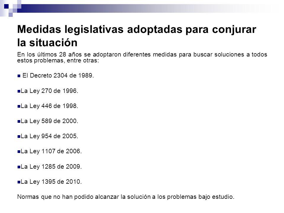 Medidas legislativas adoptadas para conjurar la situación