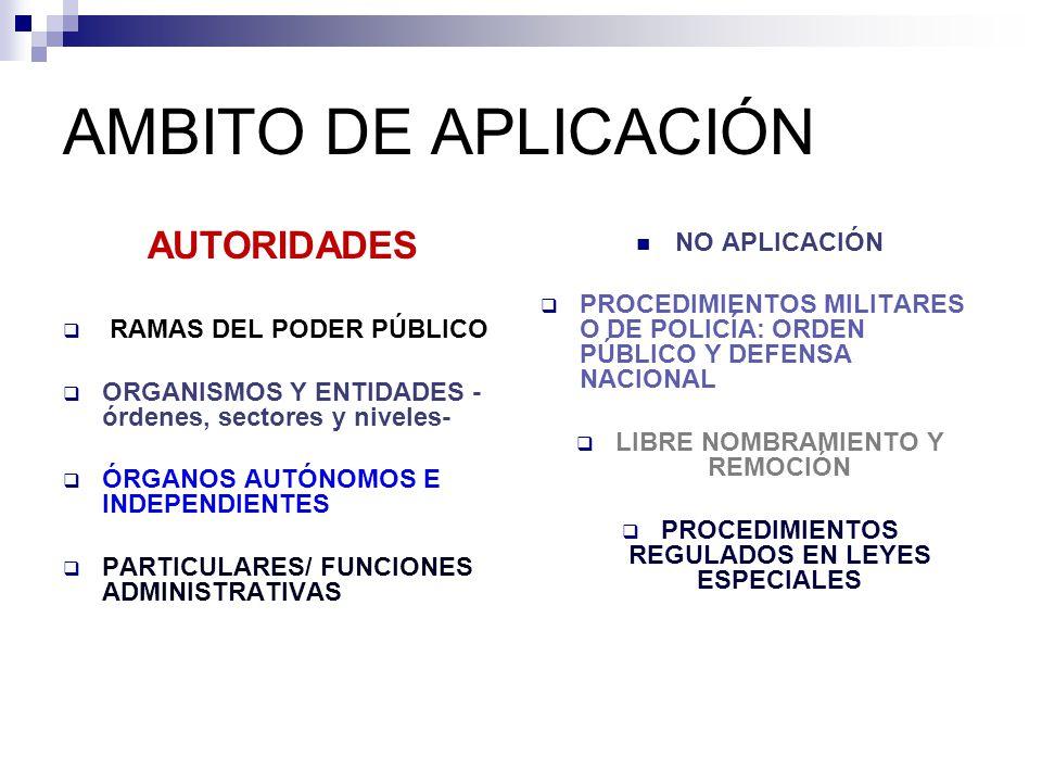 AMBITO DE APLICACIÓN AUTORIDADES NO APLICACIÓN