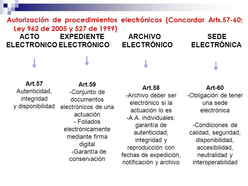 Autorización de procedimientos electrónicos (Concordar Arts