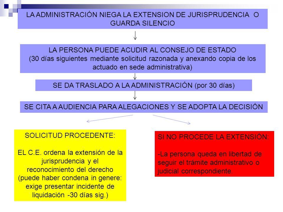 LA PERSONA PUEDE ACUDIR AL CONSEJO DE ESTADO