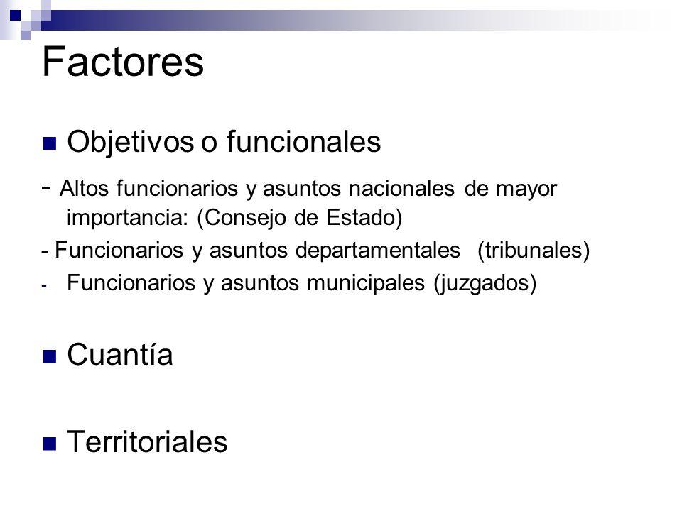 Factores Objetivos o funcionales