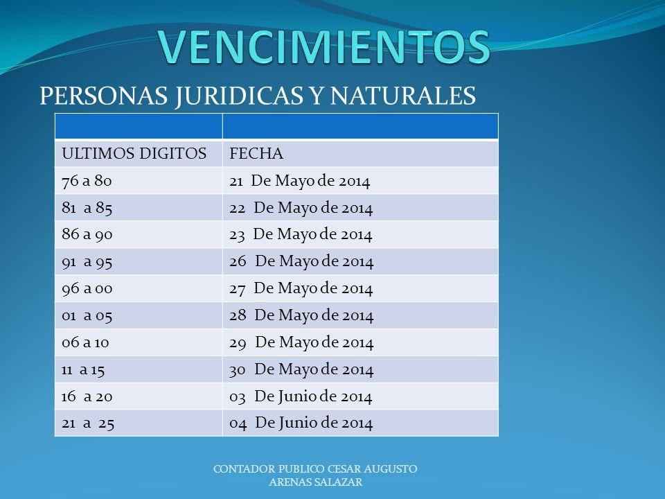 PERSONAS JURIDICAS Y NATURALES