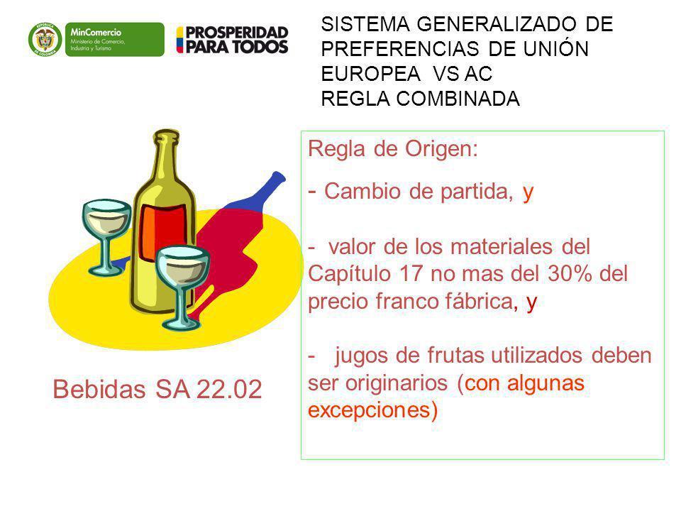 Cambio de partida, y Bebidas SA 22.02 Regla de Origen:
