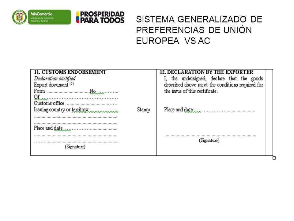 SISTEMA GENERALIZADO DE PREFERENCIAS DE UNIÓN EUROPEA VS AC