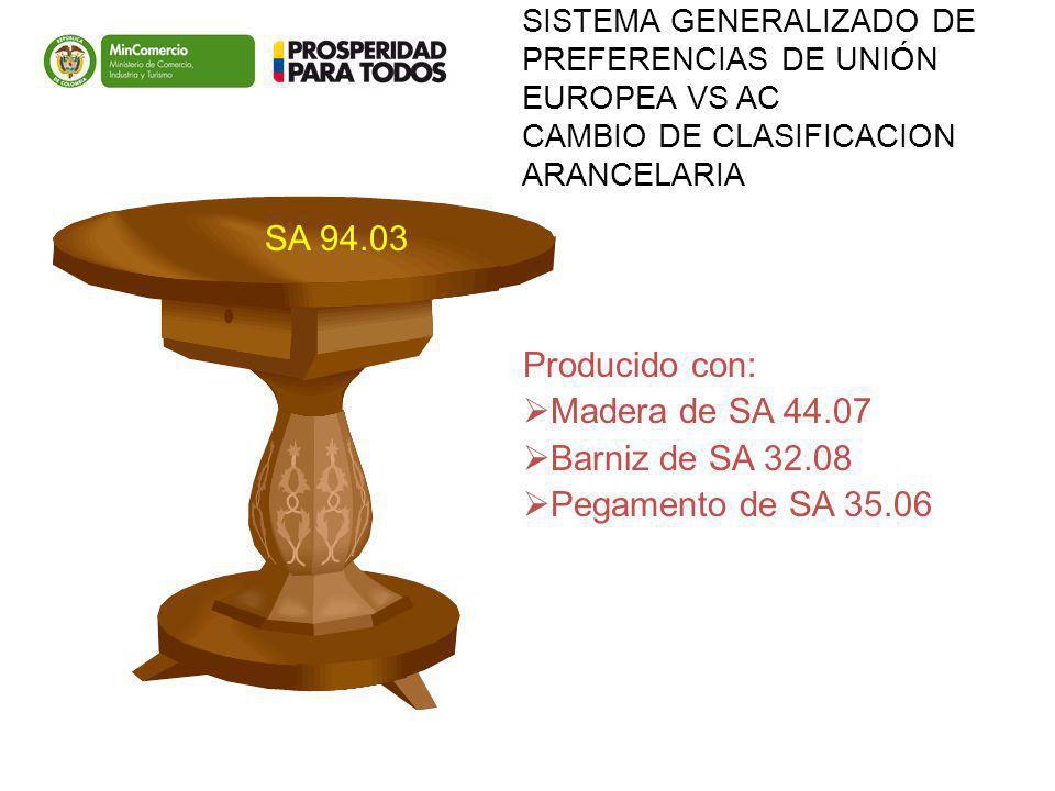 SA 94.03 Producido con: Madera de SA 44.07 Barniz de SA 32.08