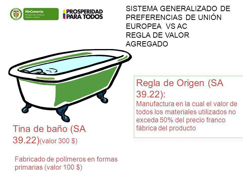 Tina de baño (SA 39.22)(valor 300 $)
