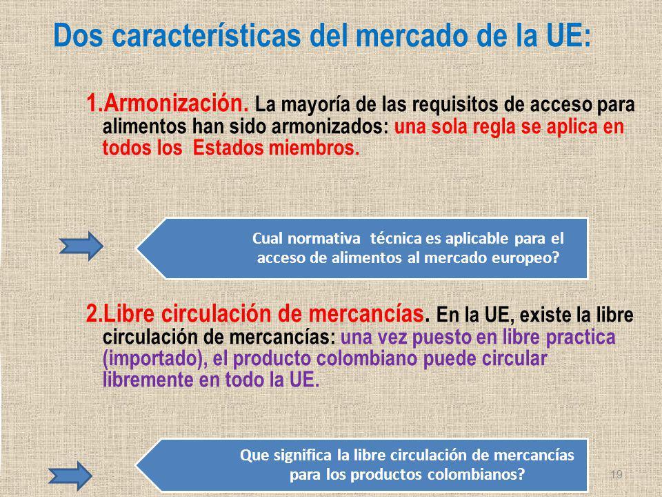 Dos características del mercado de la UE: