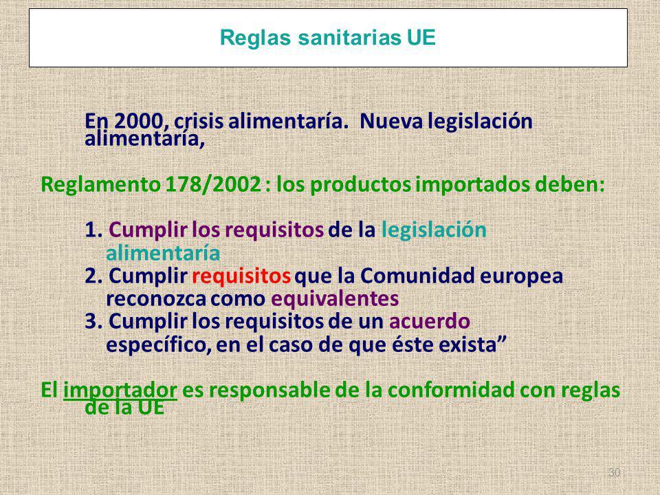En 2000, crisis alimentaría. Nueva legislación alimentaría,