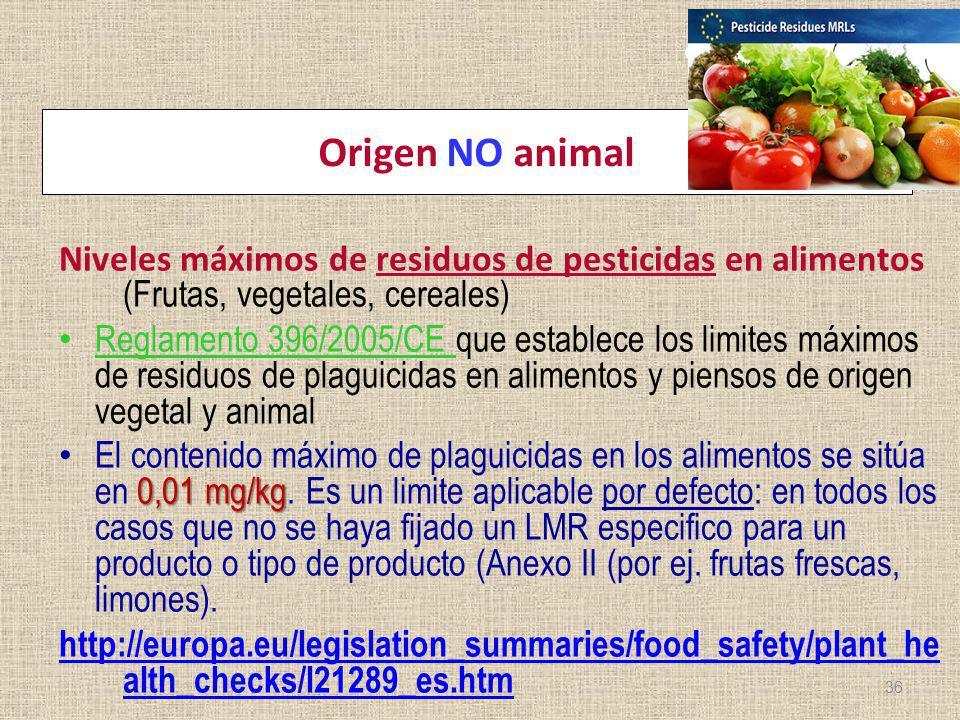 ereira 22 Marzo 2012 Origen NO animal. Niveles máximos de residuos de pesticidas en alimentos (Frutas, vegetales, cereales)