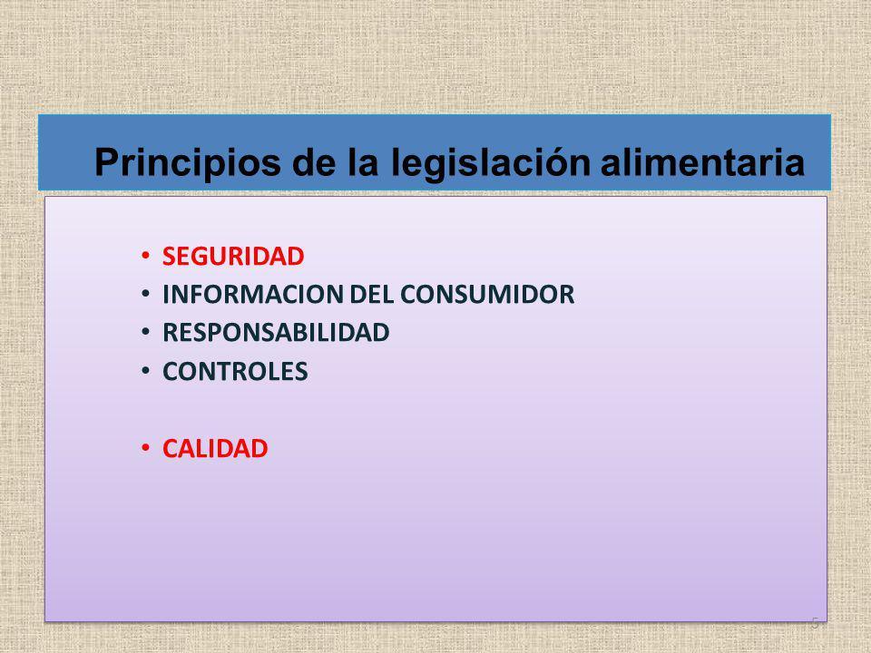 Principios de la legislación alimentaria