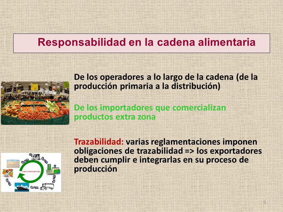 Responsabilidad en la cadena alimentaria