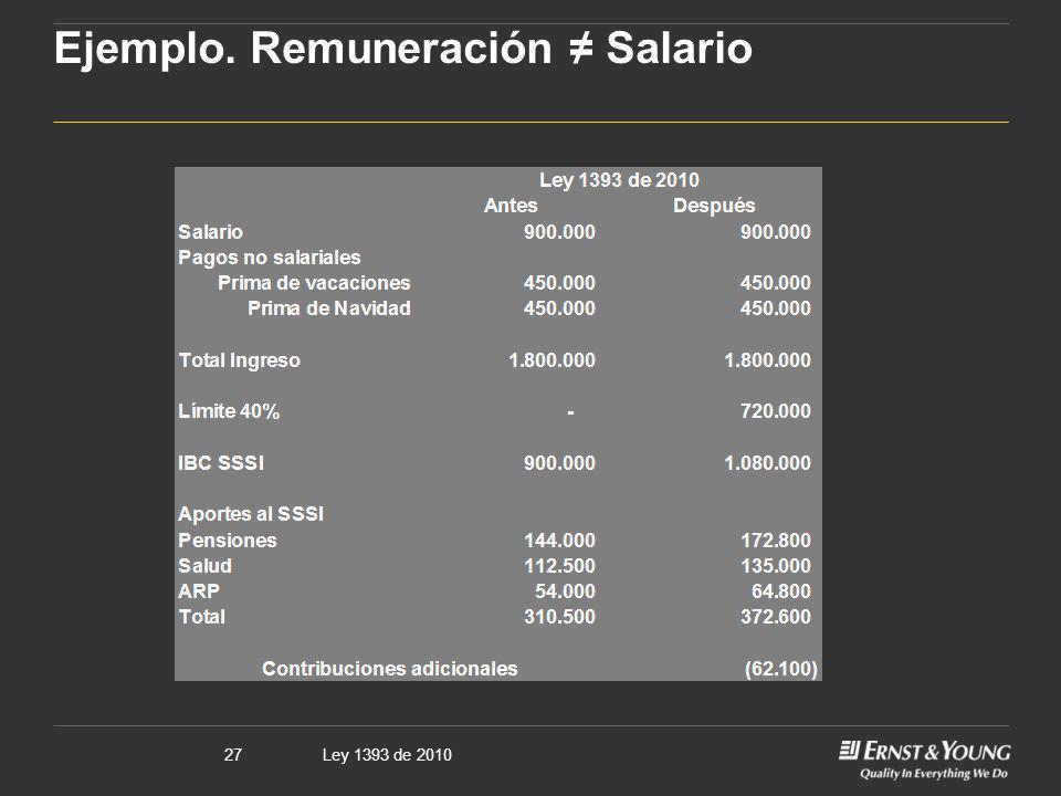 Ejemplo. Remuneración ≠ Salario