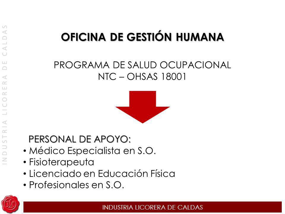 OFICINA DE GESTIÓN HUMANA
