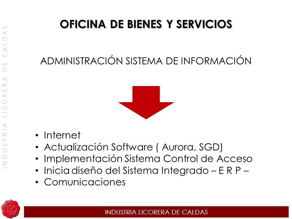 OFICINA DE BIENES Y SERVICIOS