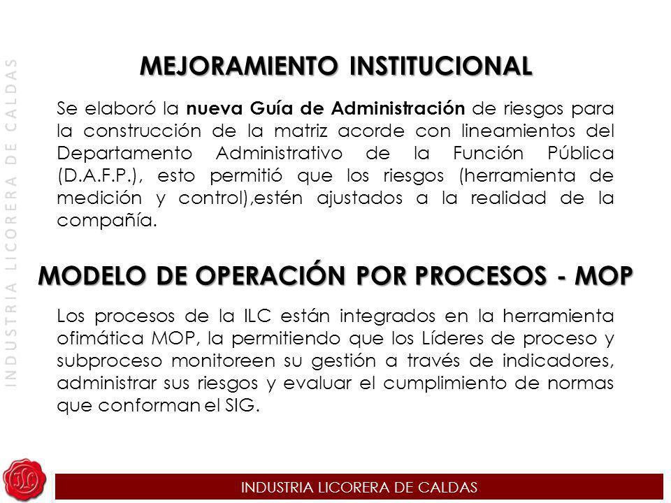 MEJORAMIENTO INSTITUCIONAL MODELO DE OPERACIÓN POR PROCESOS - MOP