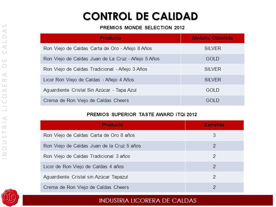 PREMIOS MONDE SELECTION 2012 PREMIOS SUPERIOR TASTE AWARD iTQi 2012