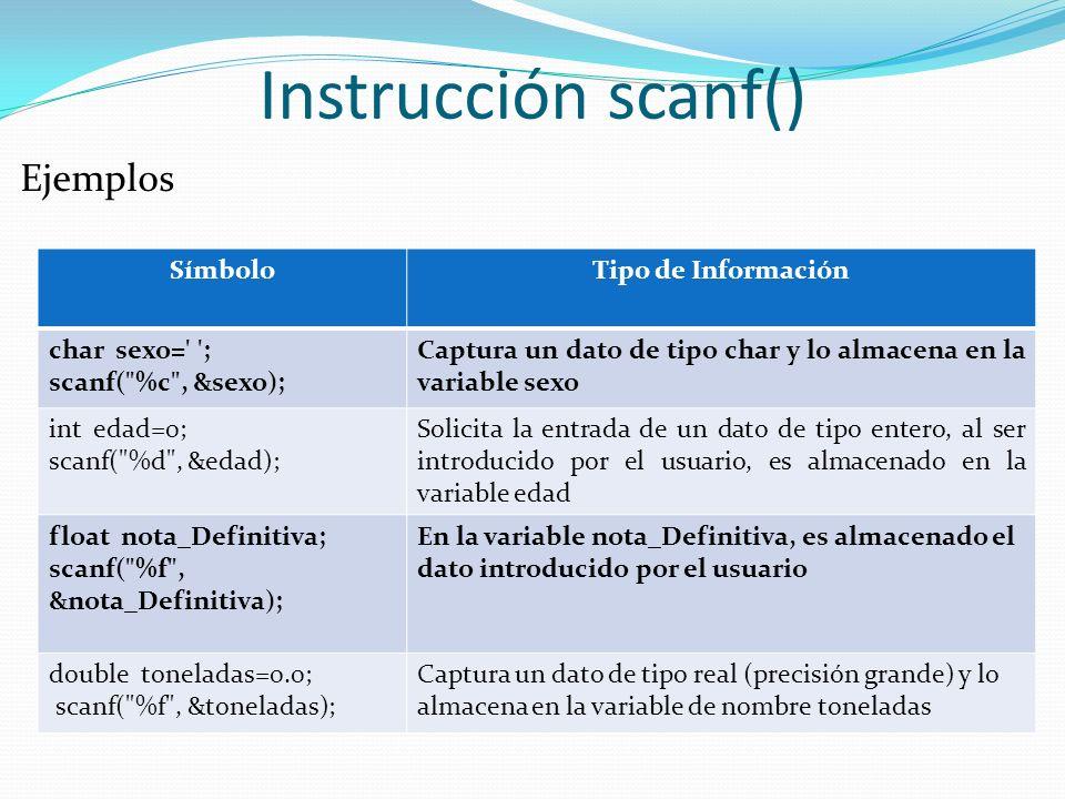 Instrucción scanf() Ejemplos Símbolo Tipo de Información