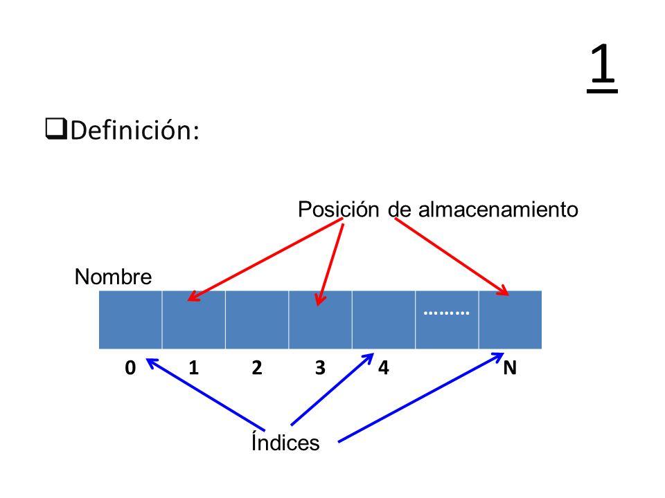 1 Definición: Posición de almacenamiento Nombre ……… 1 2 3 4 N Índices