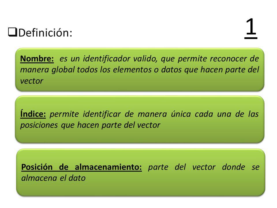 Definición: 1. Nombre: es un identificador valido, que permite reconocer de manera global todos los elementos o datos que hacen parte del vector.