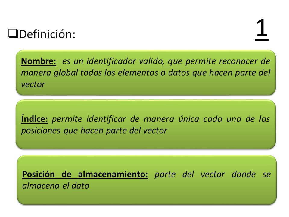 Definición:1. Nombre: es un identificador valido, que permite reconocer de manera global todos los elementos o datos que hacen parte del vector.