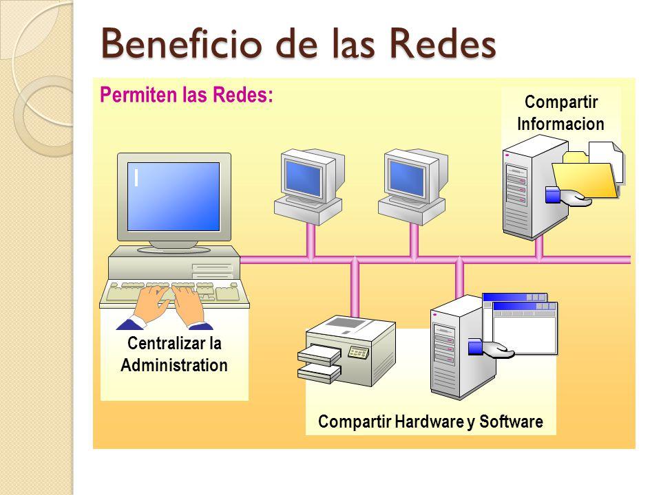 Compartir Informacion Compartir Hardware y Software