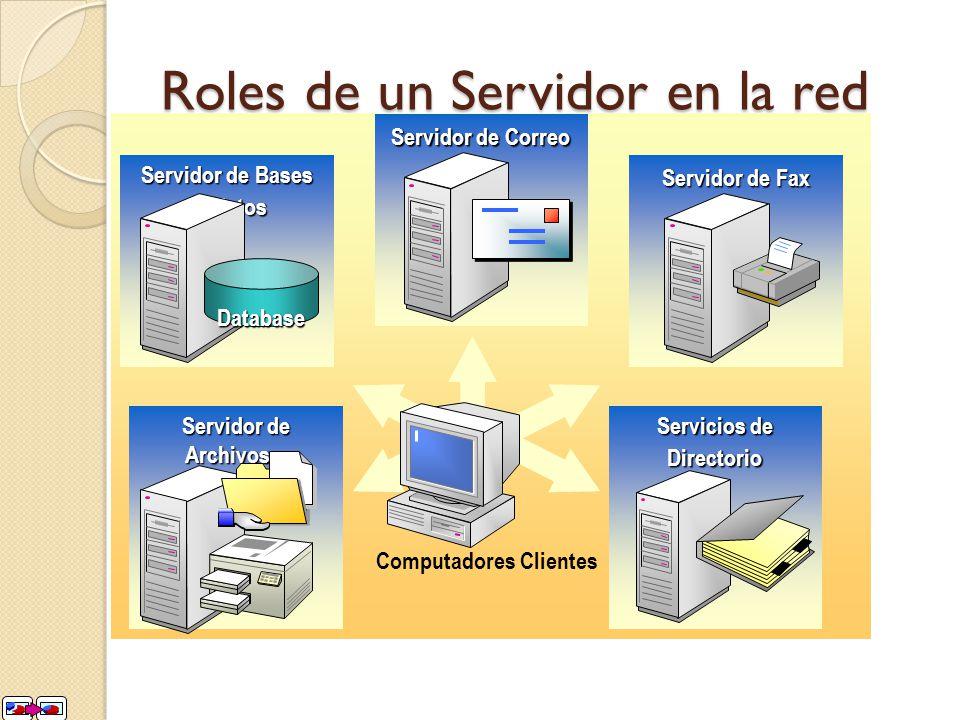 Roles de un Servidor en la red