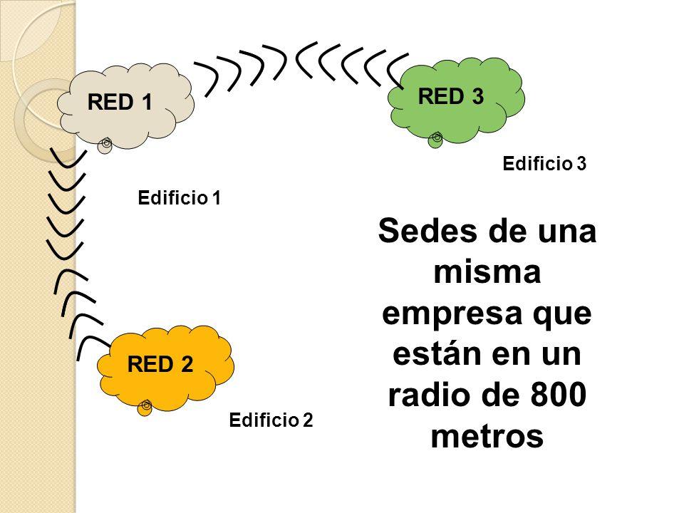 Sedes de una misma empresa que están en un radio de 800 metros