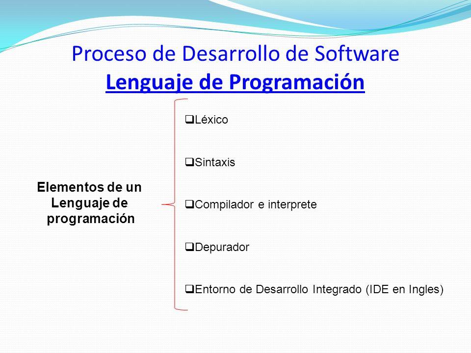 Proceso de Desarrollo de Software Lenguaje de Programación