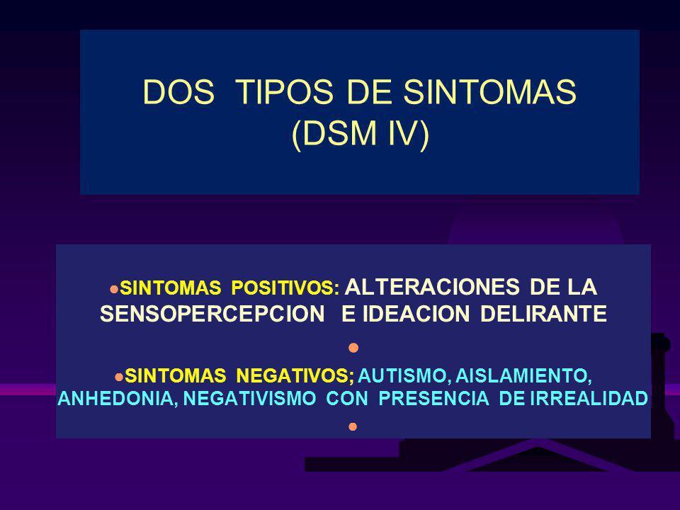 DOS TIPOS DE SINTOMAS (DSM IV)