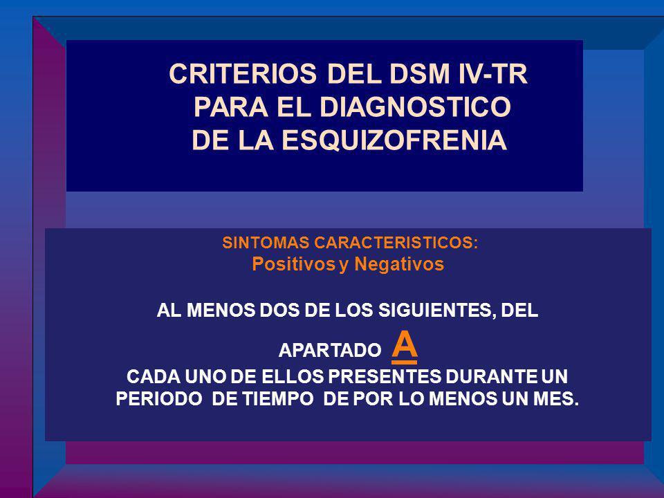CRITERIOS DEL DSM IV-TR PARA EL DIAGNOSTICO DE LA ESQUIZOFRENIA