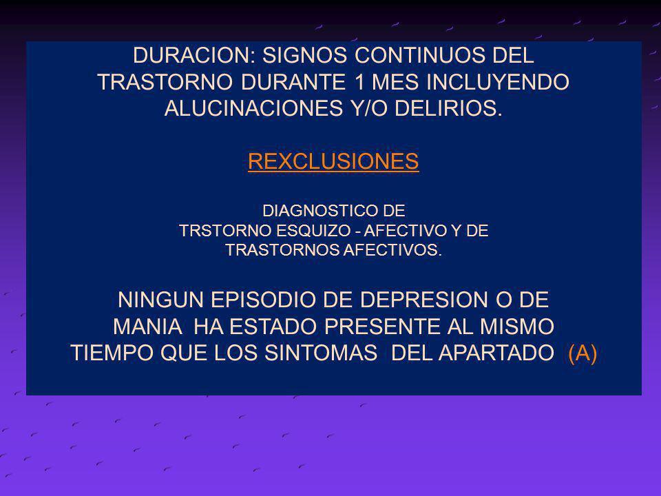 DURACION: SIGNOS CONTINUOS DEL