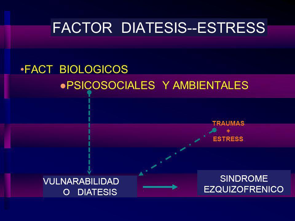 FACTOR DIATESIS--ESTRESS