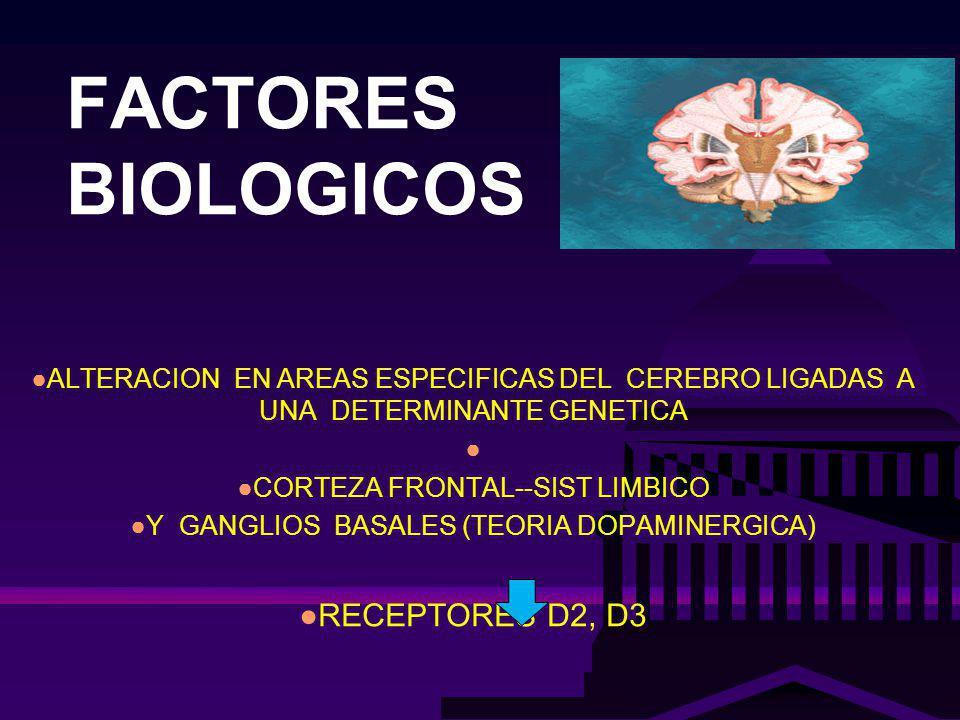 FACTORES BIOLOGICOS RECEPTORES D2, D3