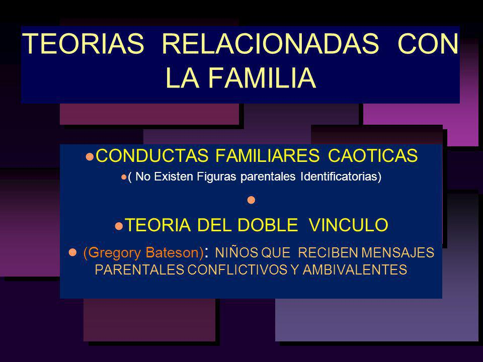TEORIAS RELACIONADAS CON LA FAMILIA