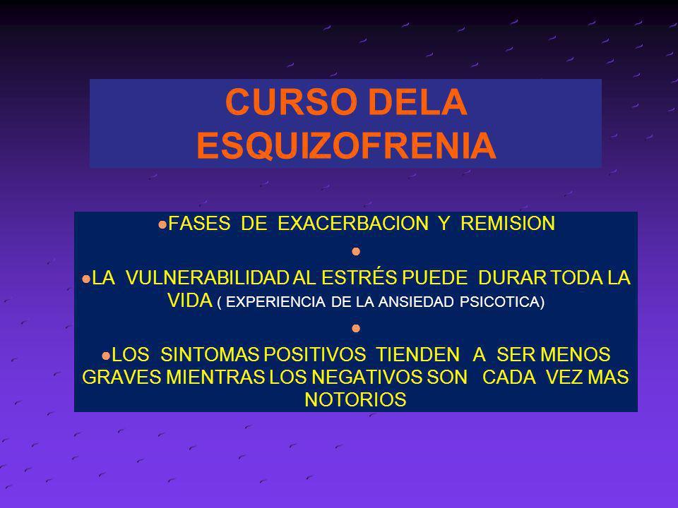 CURSO DELA ESQUIZOFRENIA