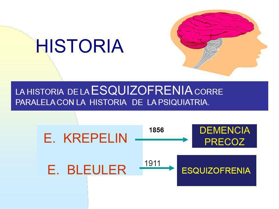 HISTORIA E. KREPELIN E. BLEULER DEMENCIA PRECOZ ESQUIZOFRENIA