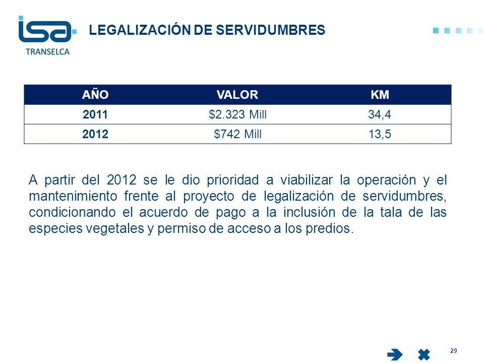 LEGALIZACIÓN DE SERVIDUMBRES