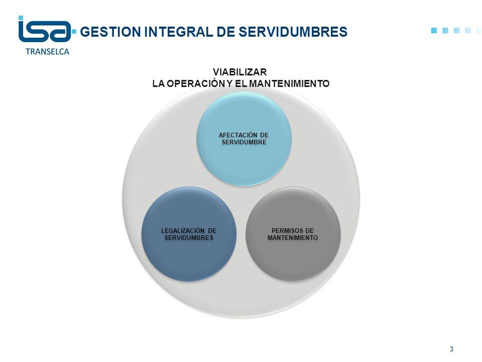 GESTION INTEGRAL DE SERVIDUMBRES