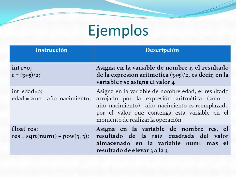 Ejemplos Instrucción Descripción int r=0; r = (3+5)/2;