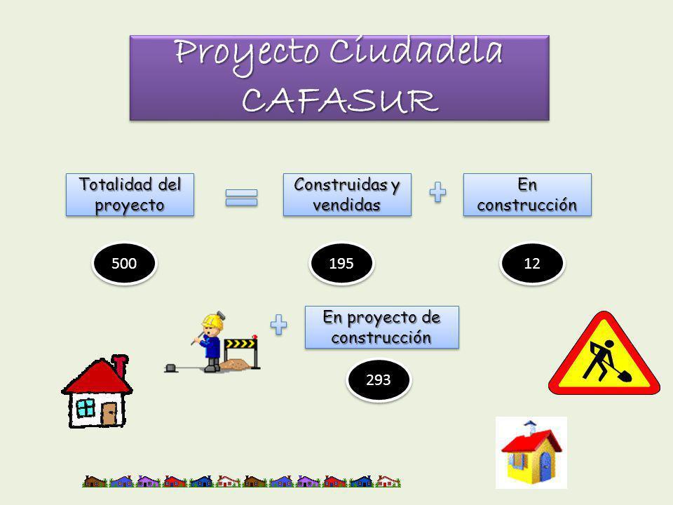 Proyecto Ciudadela CAFASUR