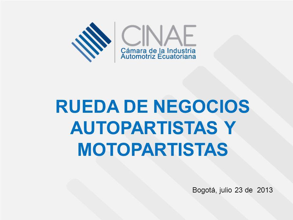 RUEDA DE NEGOCIOS AUTOPARTISTAS Y MOTOPARTISTAS