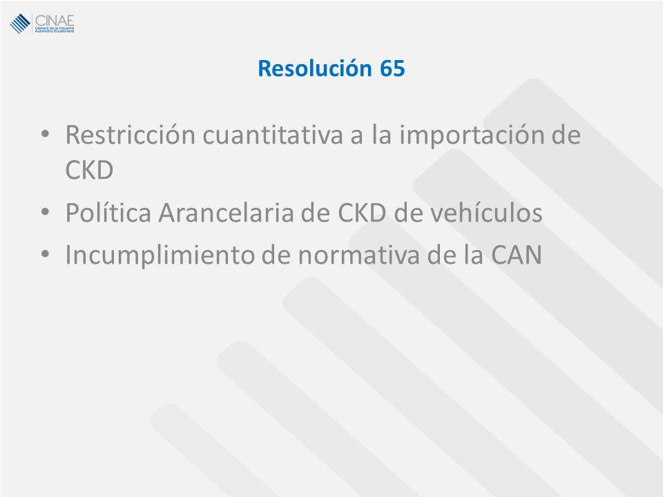 Restricción cuantitativa a la importación de CKD