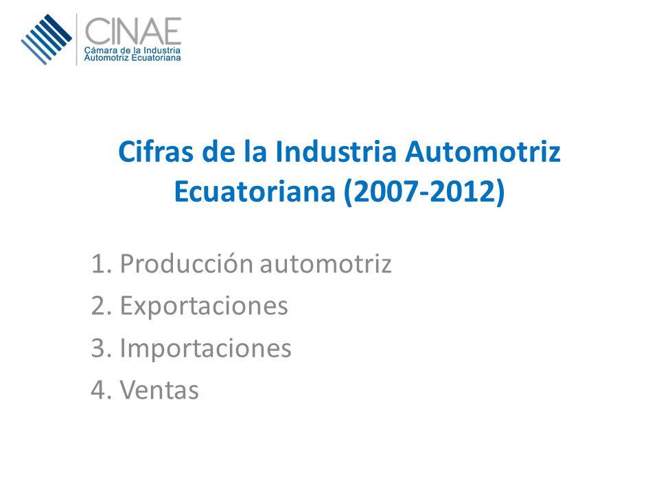 Cifras de la Industria Automotriz Ecuatoriana (2007-2012)