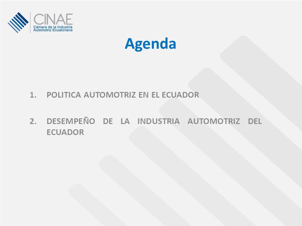 Agenda POLITICA AUTOMOTRIZ EN EL ECUADOR