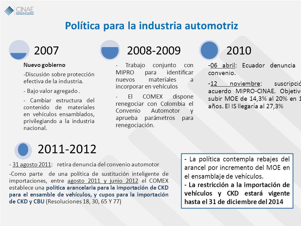 Política para la industria automotriz