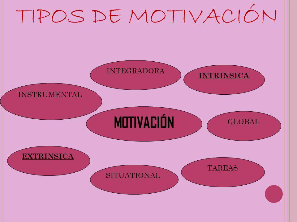 TIPOS DE MOTIVACIÓN MOTIVACIÓN INTEGRADORA INTRINSICA INSTRUMENTAL