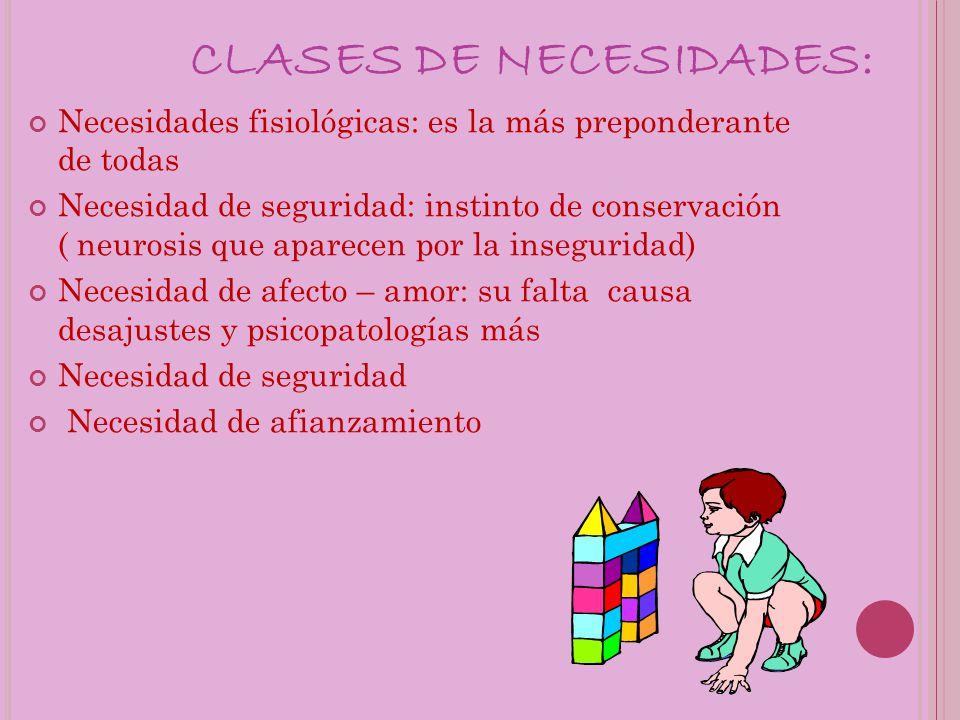 CLASES DE NECESIDADES: